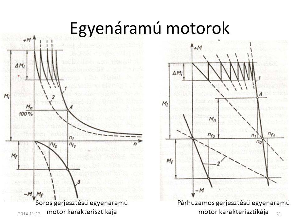 Egyenáramú motorok Soros gerjesztésű egyenáramú motor karakterisztikája. Párhuzamos gerjesztésű egyenáramú motor karakterisztikája.