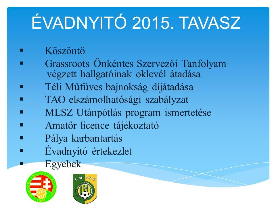 ÉVADNYITÓ 2015. TAVASZ Köszöntő