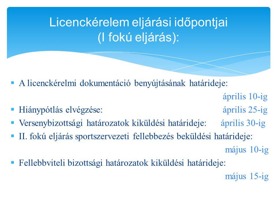 Licenckérelem eljárási időpontjai (I fokú eljárás):