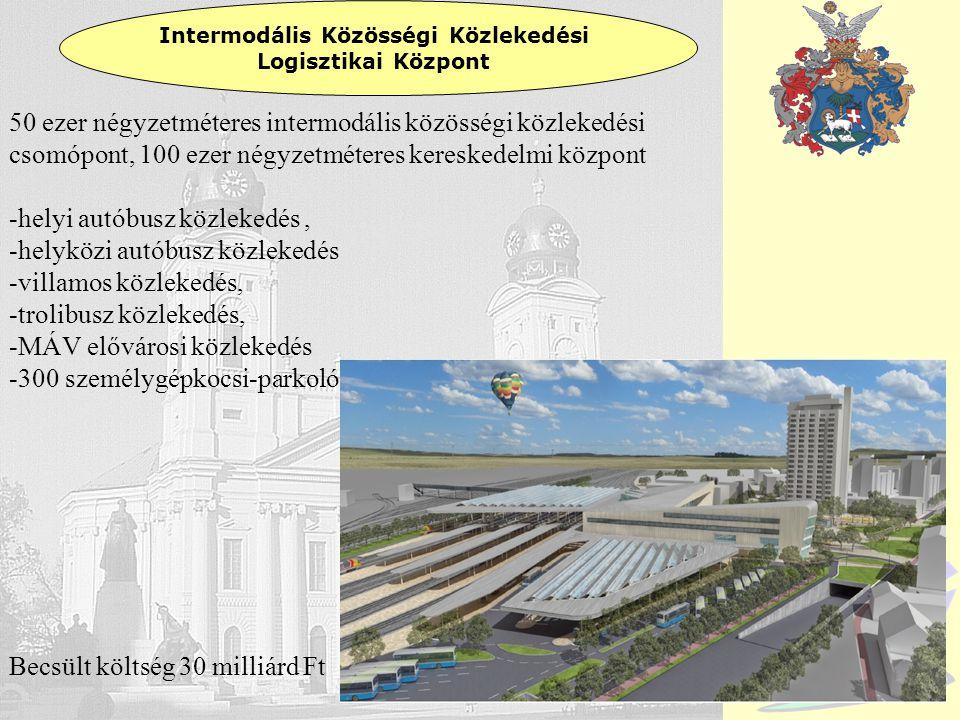 Intermodális Közösségi Közlekedési