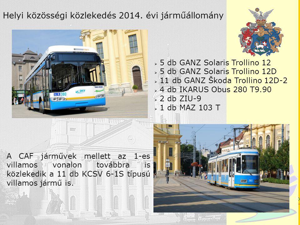 Helyi közösségi közlekedés 2014. évi járműállomány