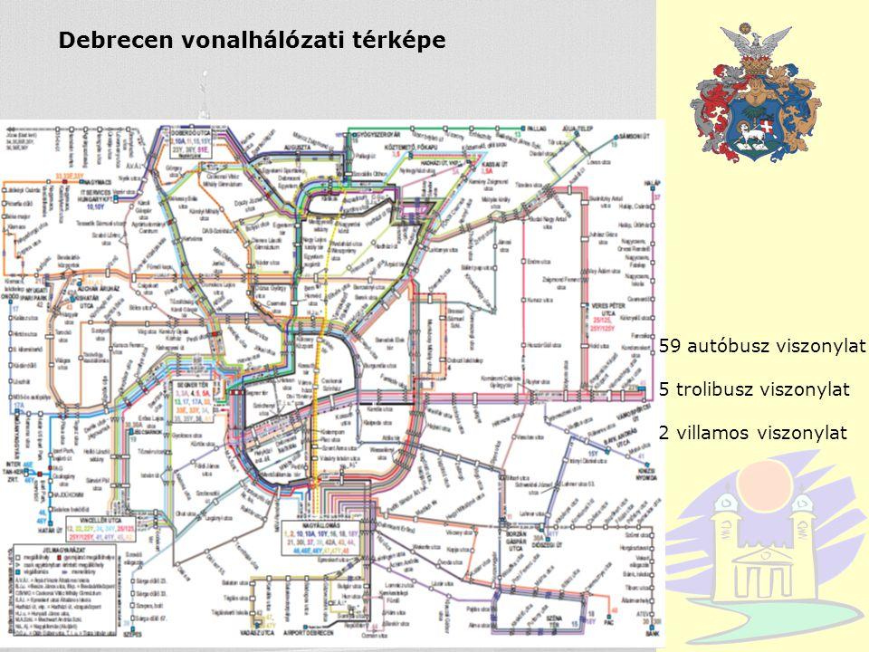 Debrecen vonalhálózati térképe