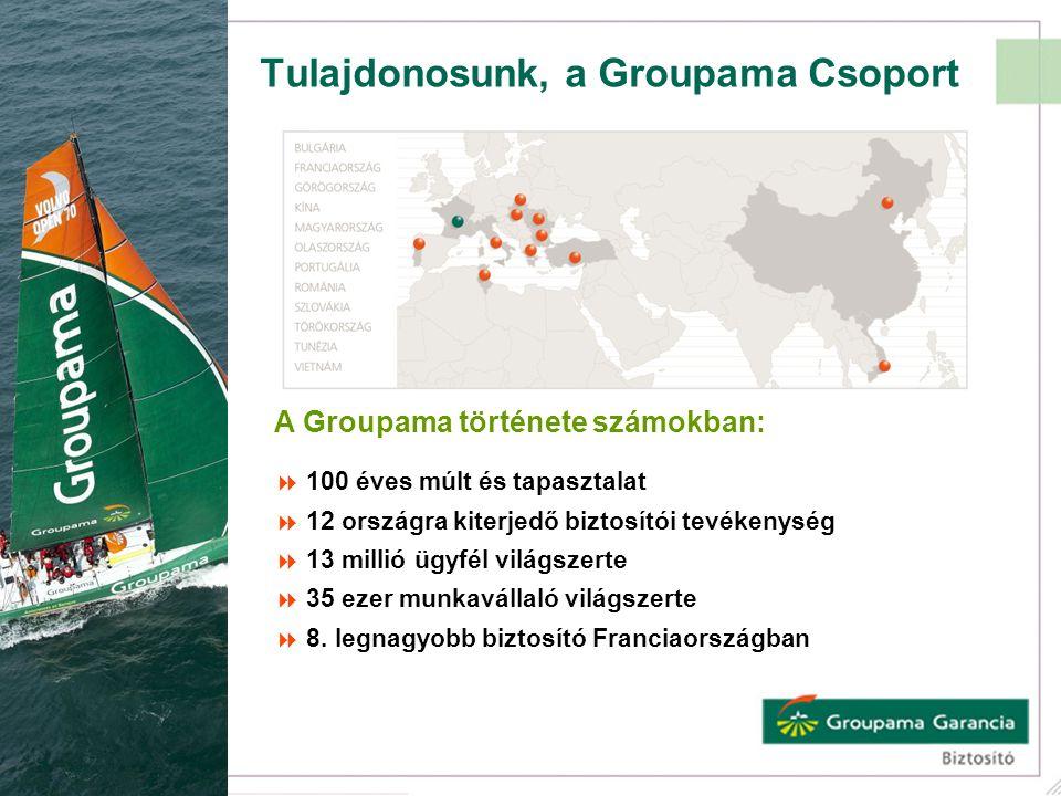 Tulajdonosunk, a Groupama Csoport