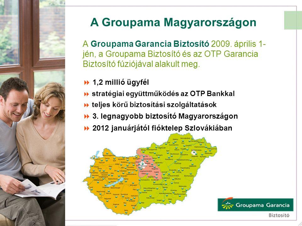 A Groupama Magyarországon