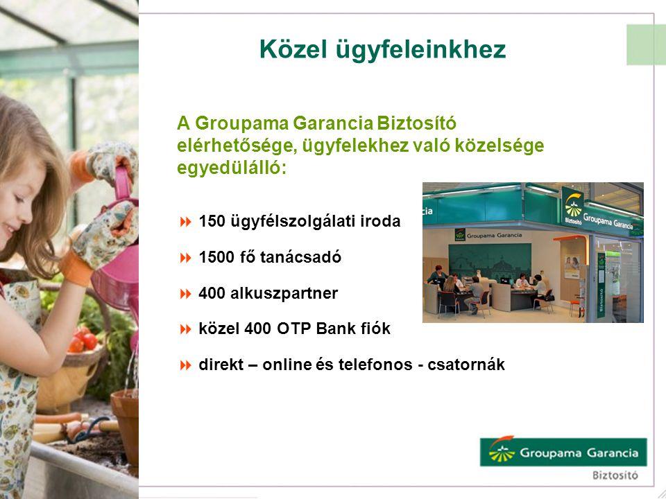 Közel ügyfeleinkhez A Groupama Garancia Biztosító elérhetősége, ügyfelekhez való közelsége egyedülálló: