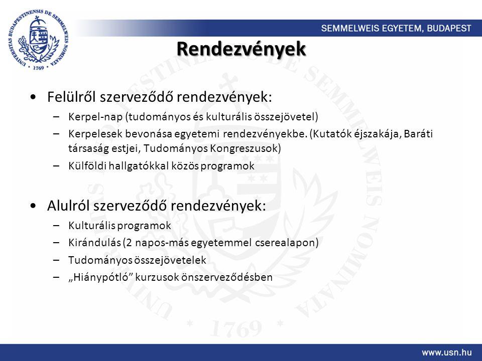 Rendezvények Felülről szerveződő rendezvények: