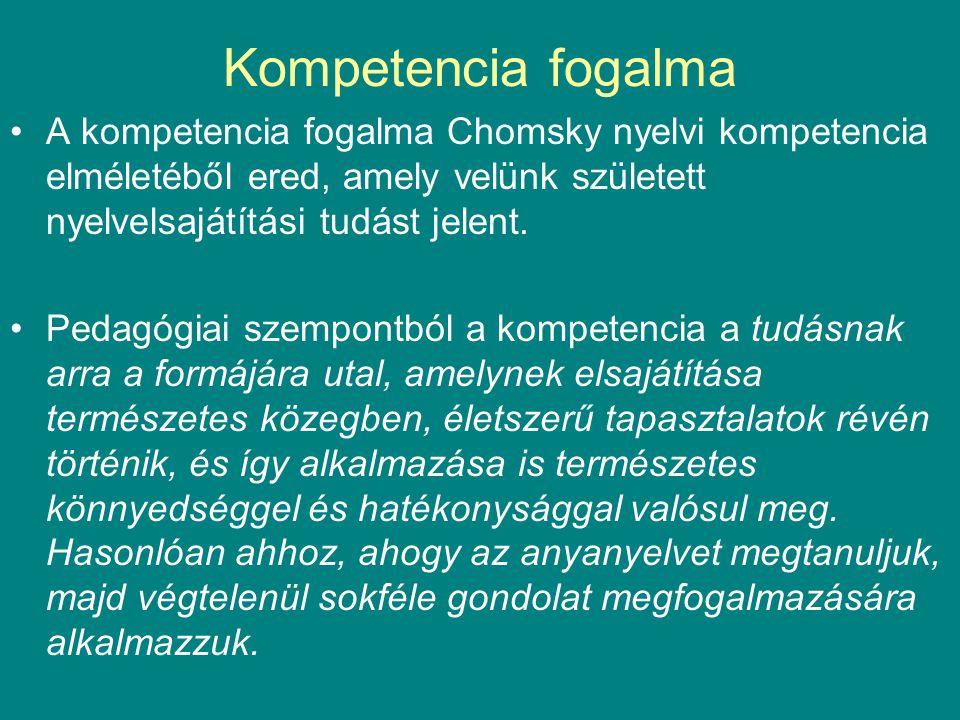 Kompetencia fogalma A kompetencia fogalma Chomsky nyelvi kompetencia elméletéből ered, amely velünk született nyelvelsajátítási tudást jelent.