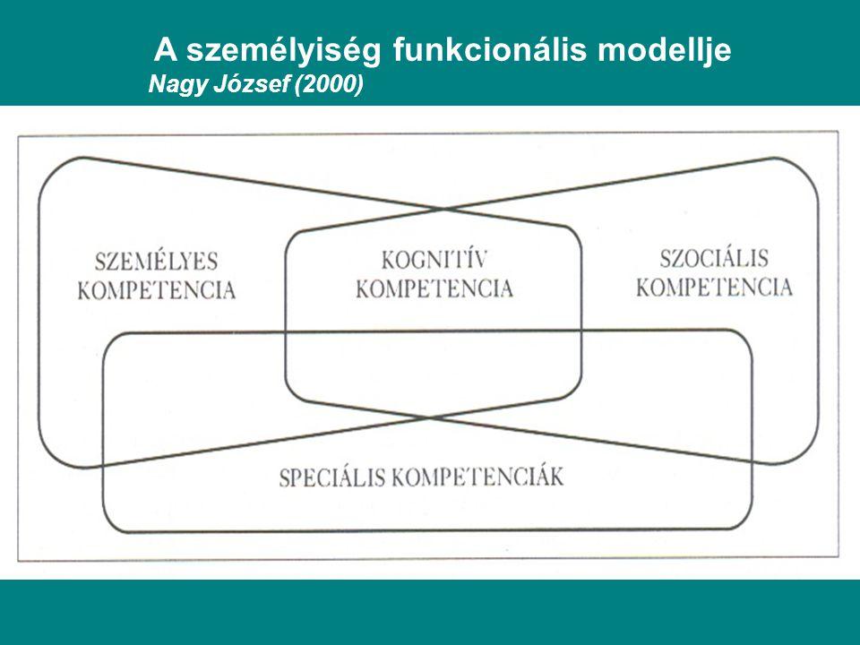 A személyiség funkcionális modellje