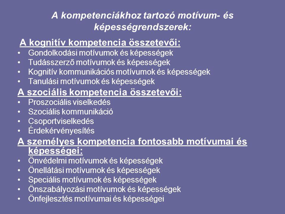 A kompetenciákhoz tartozó motívum- és képességrendszerek: