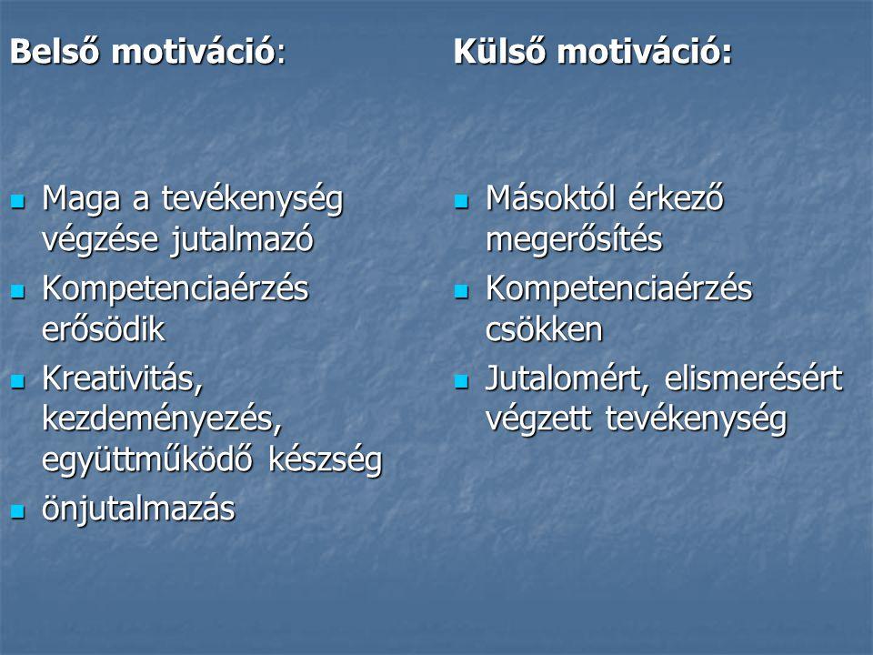 Belső motiváció: Maga a tevékenység végzése jutalmazó. Kompetenciaérzés erősödik. Kreativitás, kezdeményezés, együttműködő készség.