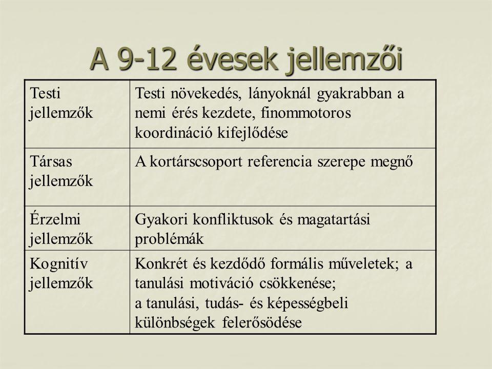 A 9-12 évesek jellemzői Testi jellemzők