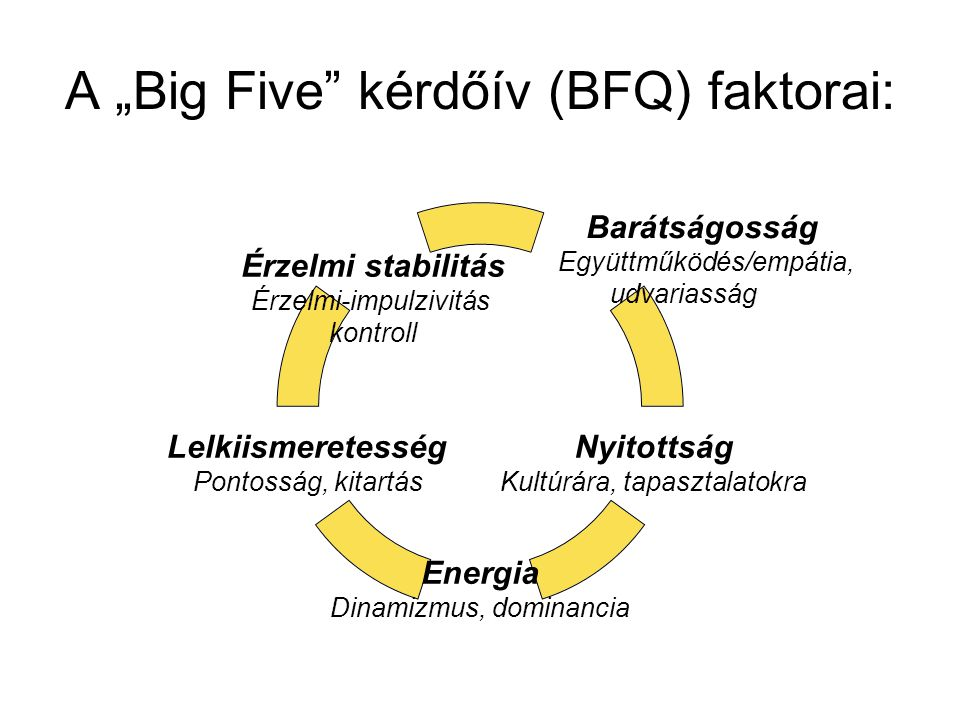 "A ""Big Five kérdőív (BFQ) faktorai:"