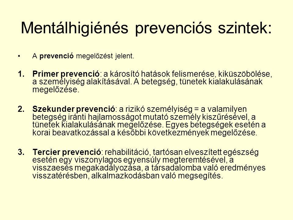 Mentálhigiénés prevenciós szintek: