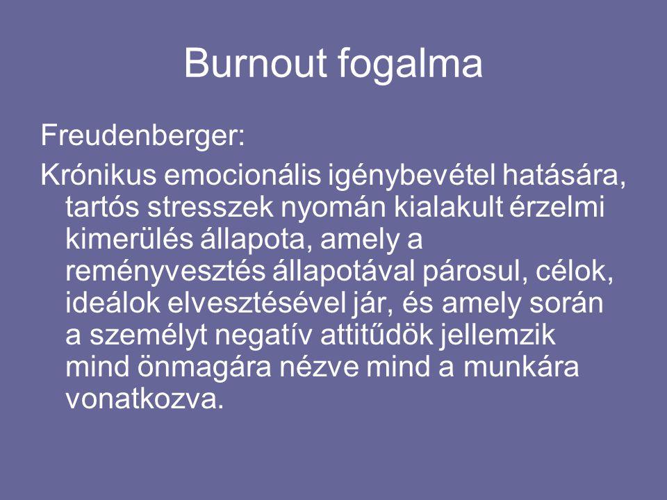 Burnout fogalma Freudenberger: