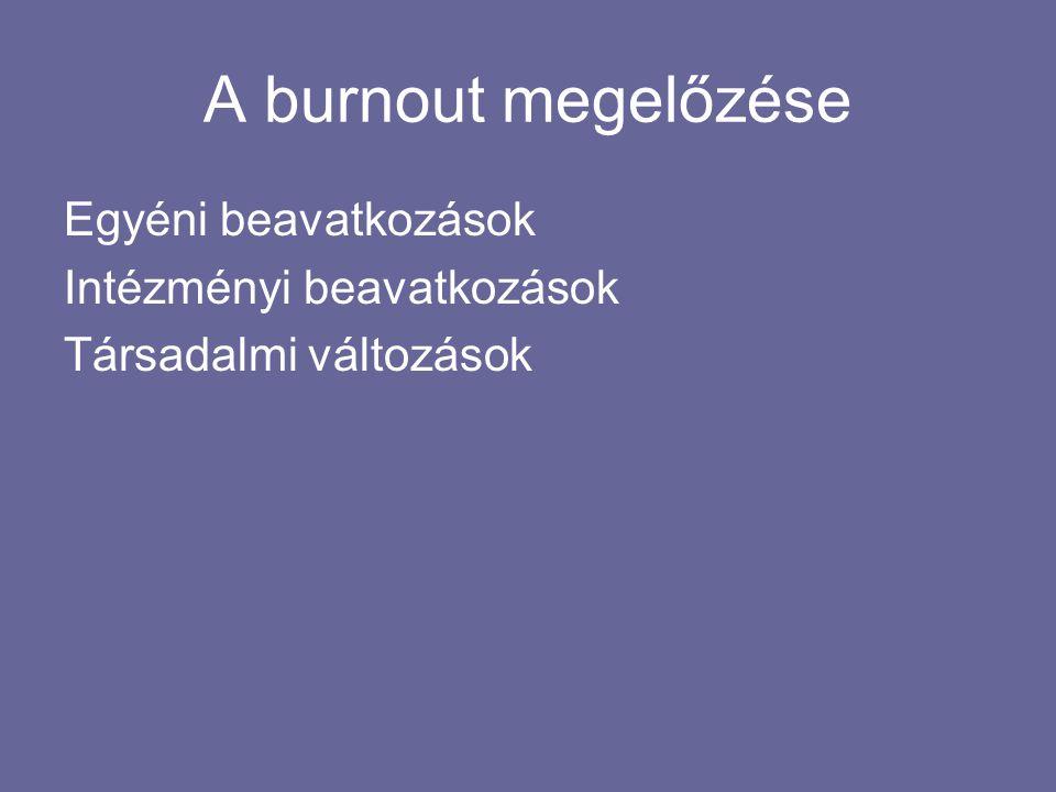 A burnout megelőzése Egyéni beavatkozások Intézményi beavatkozások