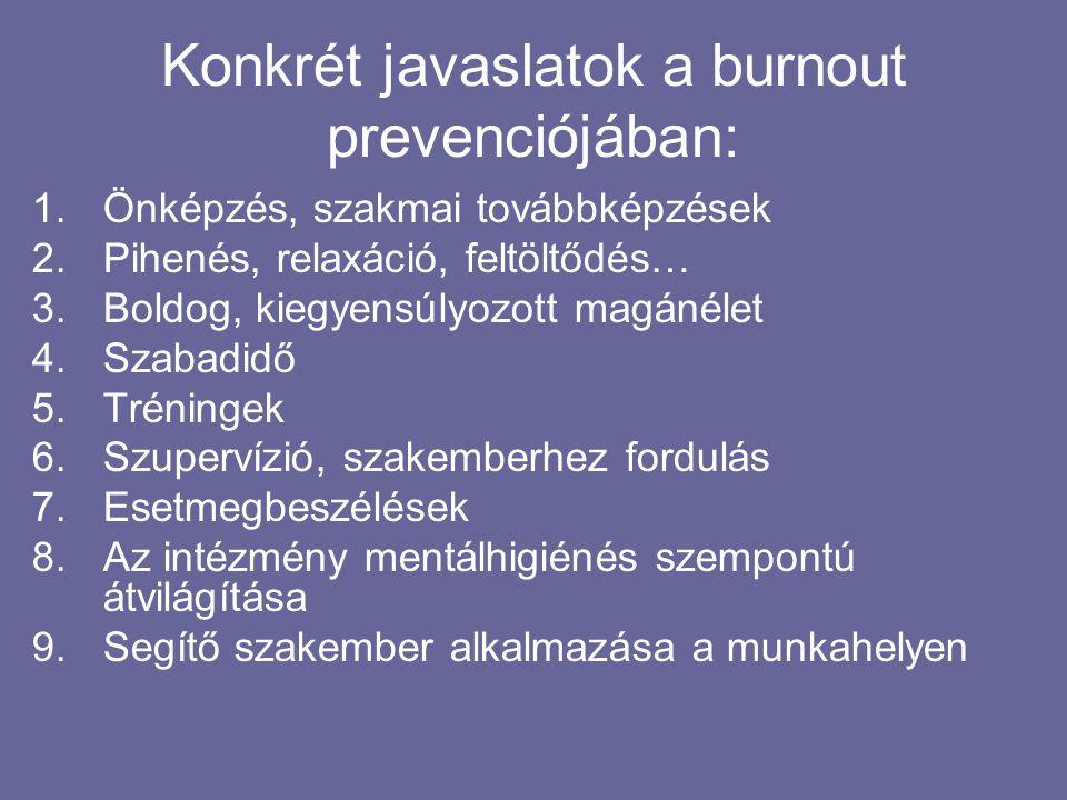 Konkrét javaslatok a burnout prevenciójában: