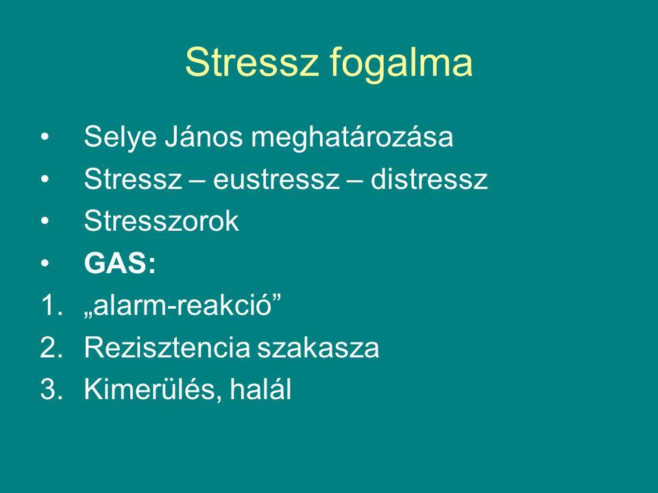 Stressz fogalma Selye János meghatározása