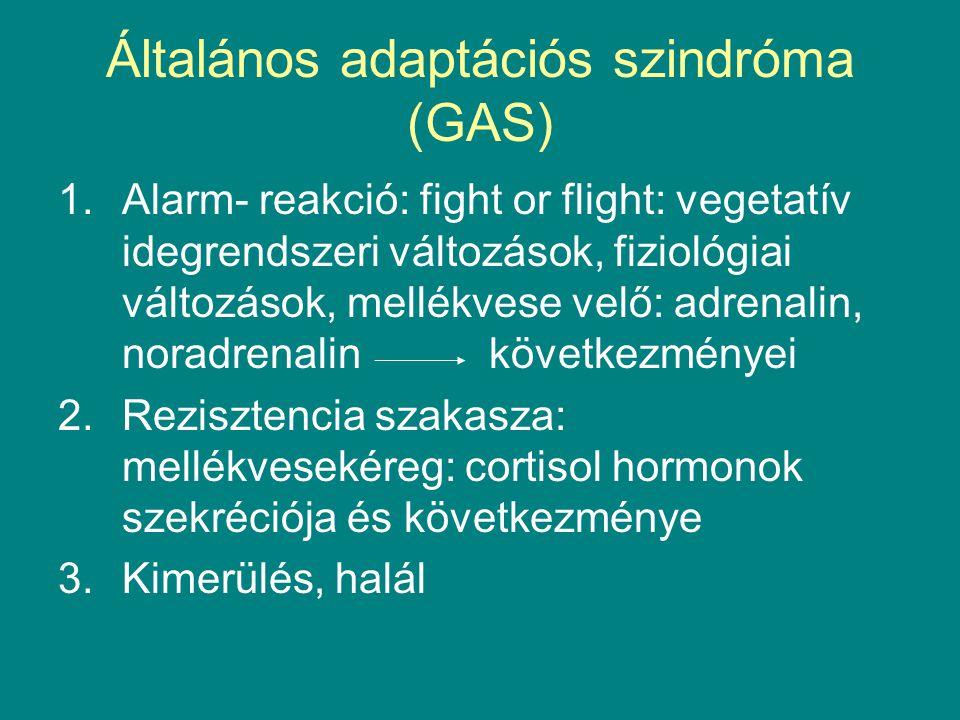 Általános adaptációs szindróma (GAS)