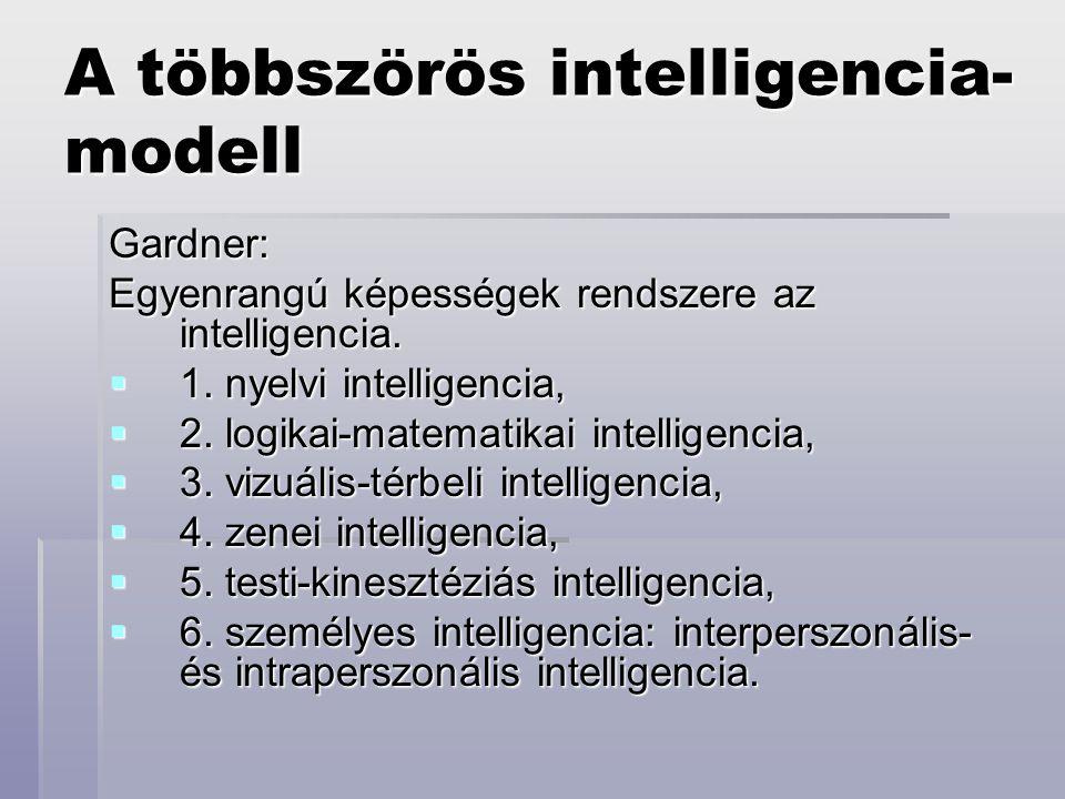 A többszörös intelligencia-modell