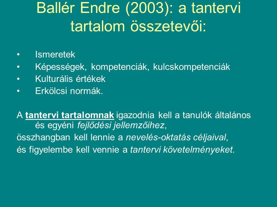Ballér Endre (2003): a tantervi tartalom összetevői:
