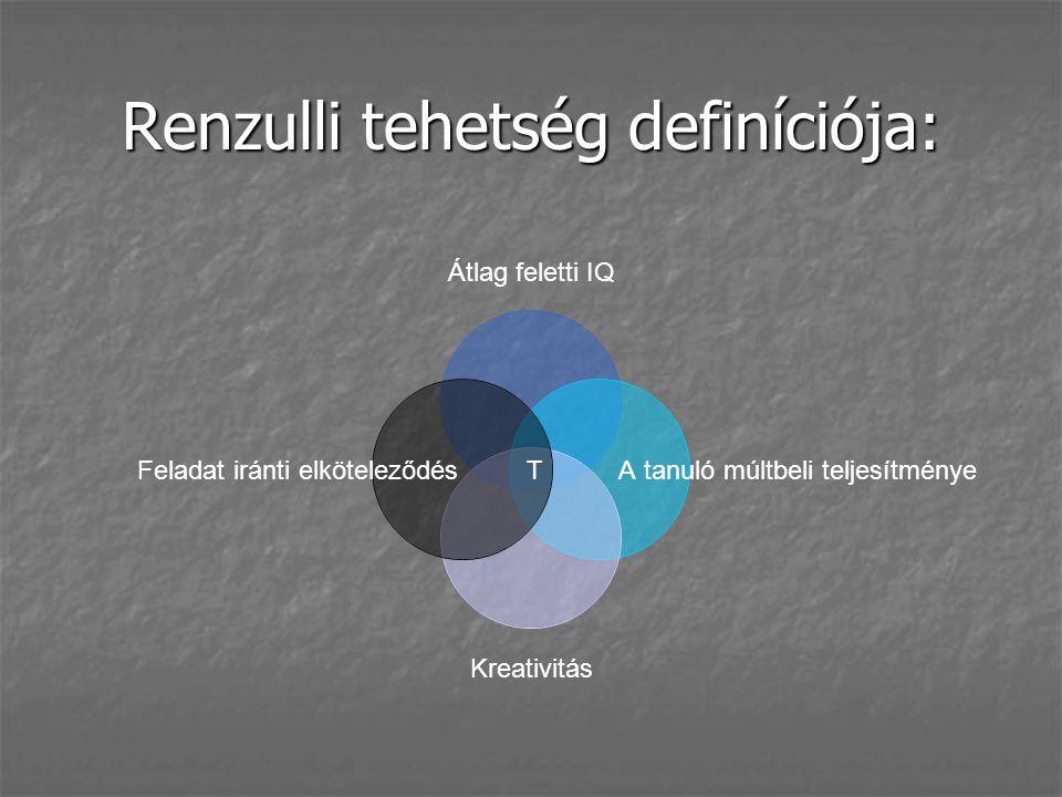 Renzulli tehetség definíciója: