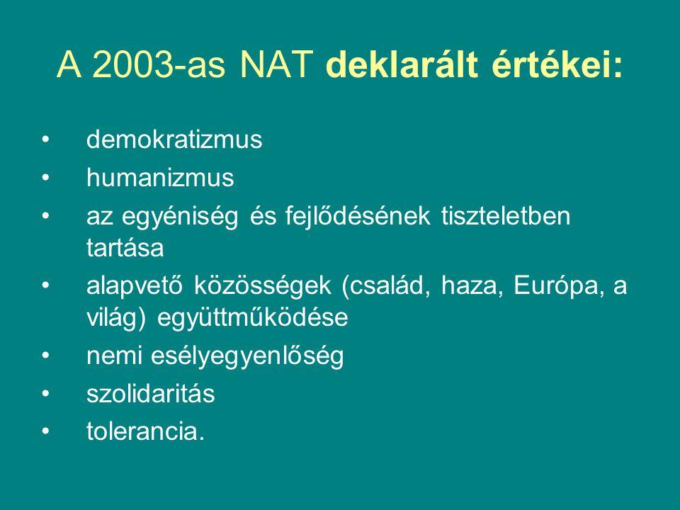 A 2003-as NAT deklarált értékei:
