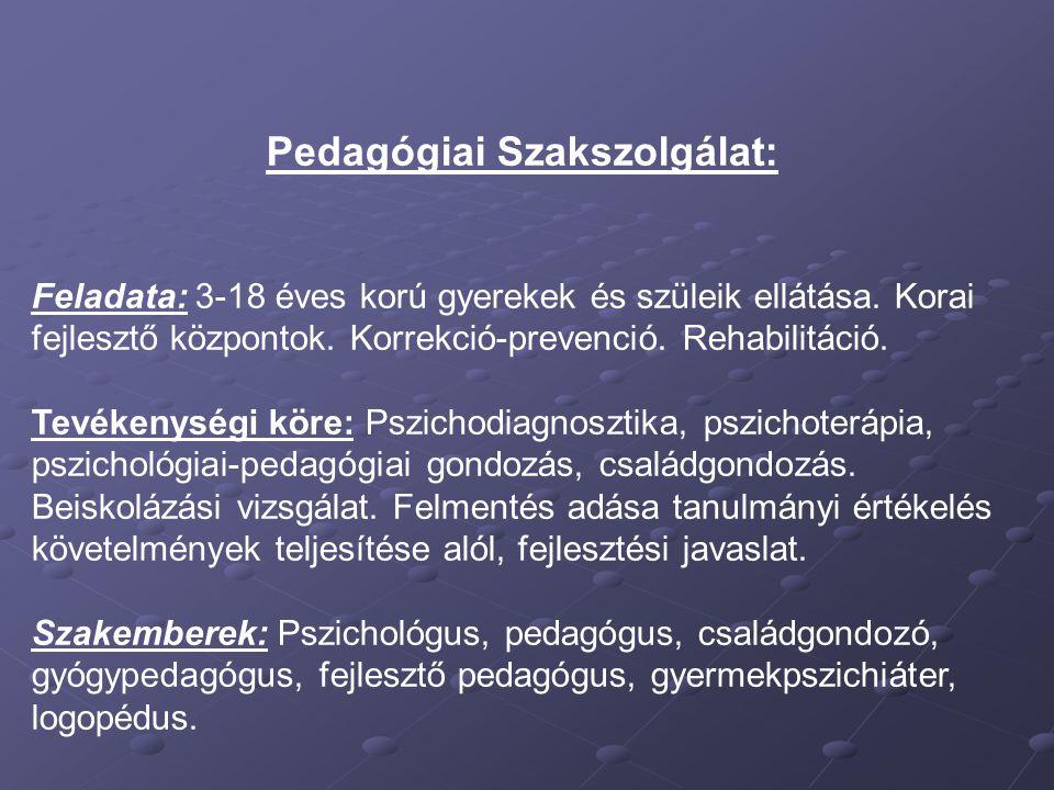 Pedagógiai Szakszolgálat: