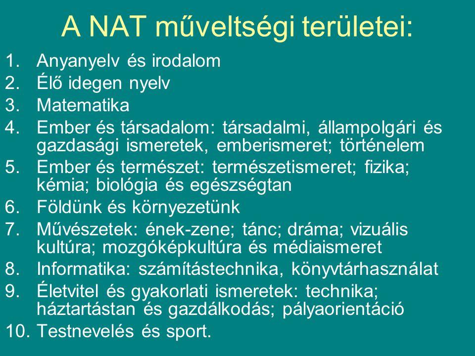 A NAT műveltségi területei: