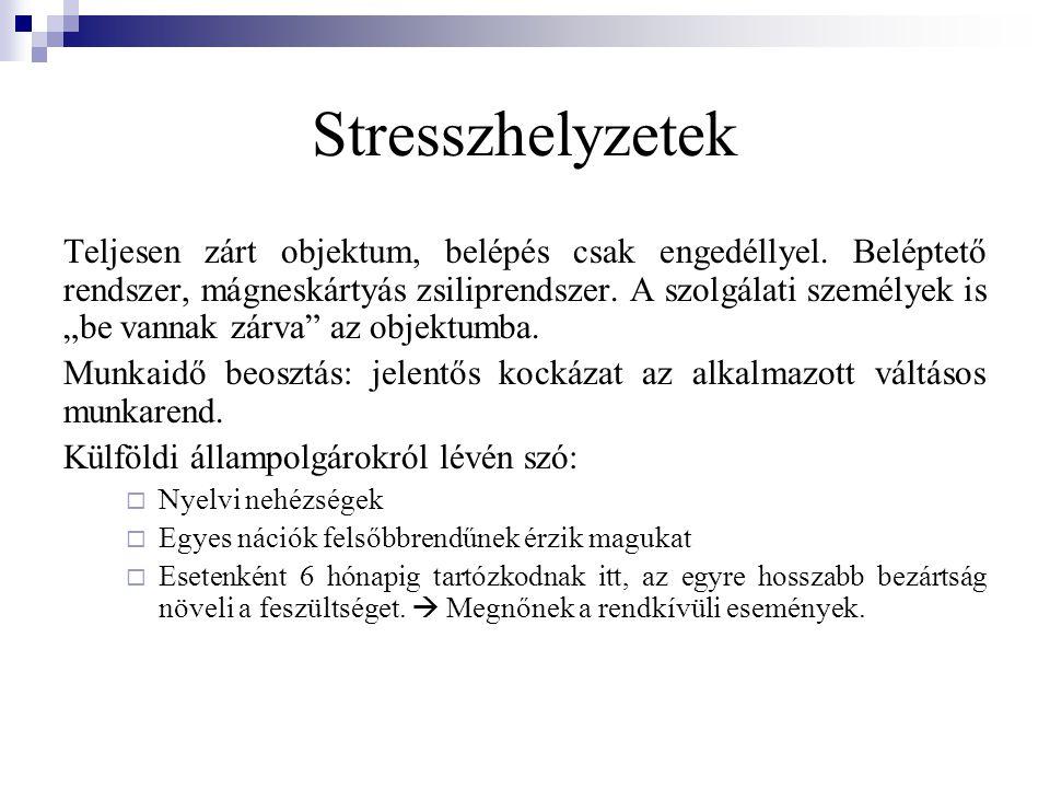 Stresszhelyzetek