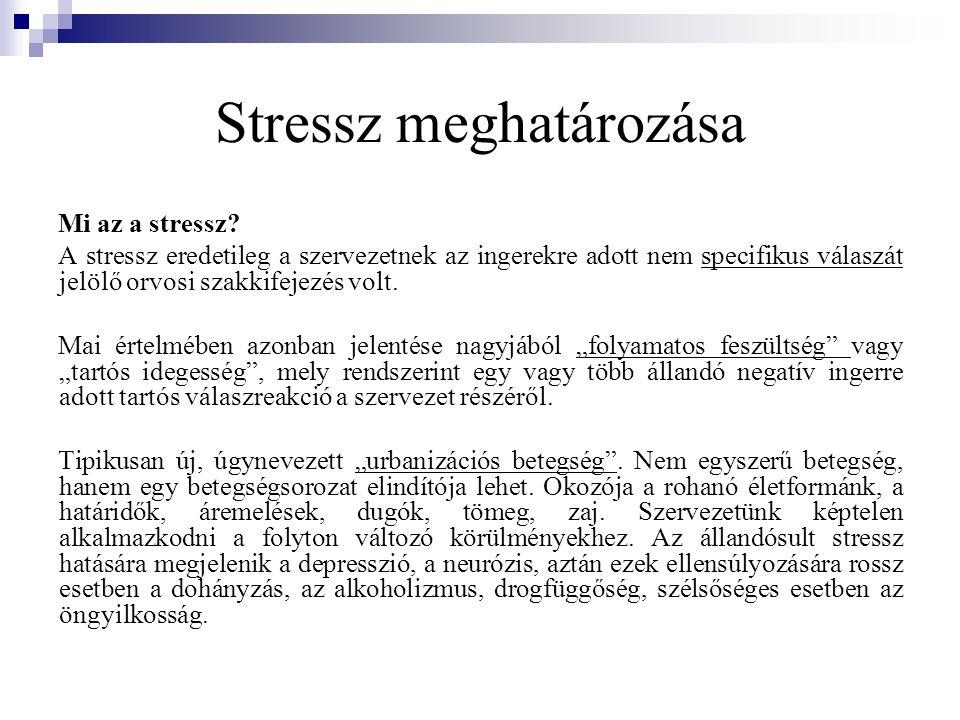 Stressz meghatározása