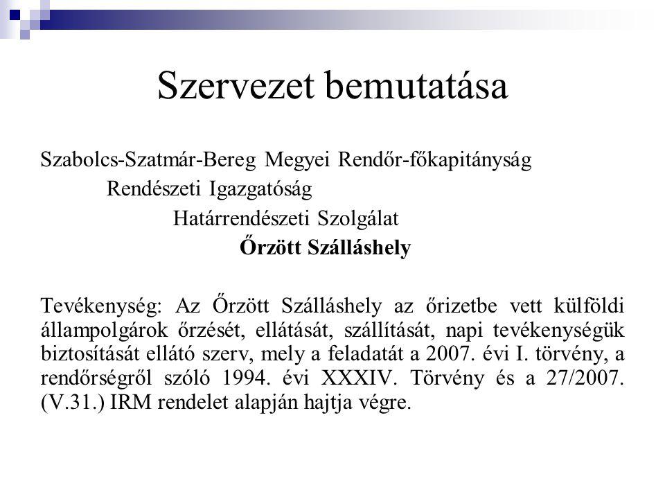 Szervezet bemutatása Szabolcs-Szatmár-Bereg Megyei Rendőr-főkapitányság. Rendészeti Igazgatóság. Határrendészeti Szolgálat.
