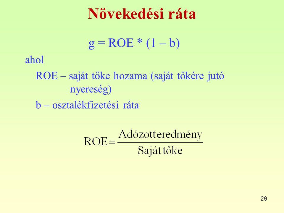 Növekedési ráta g = ROE * (1 – b) ahol