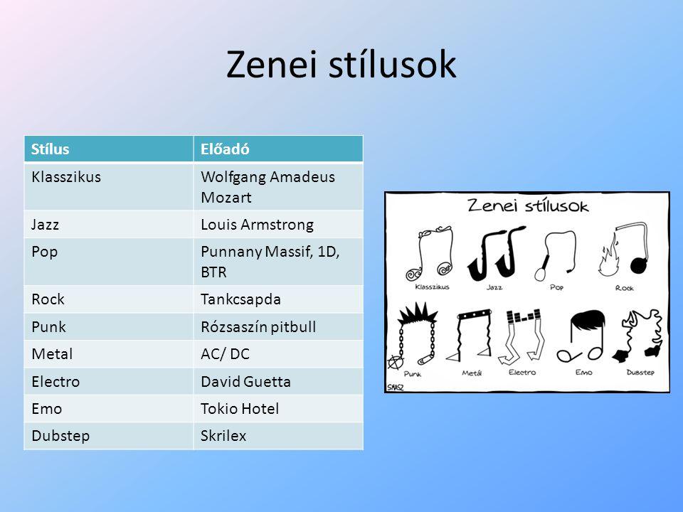 Zenei stílusok Stílus Előadó Klasszikus Wolfgang Amadeus Mozart Jazz