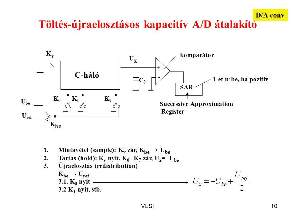 Töltés-újraelosztásos kapacitív A/D átalakító