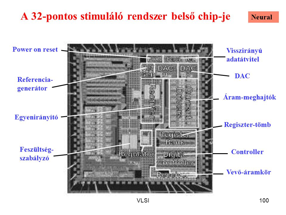 A 32-pontos stimuláló rendszer belső chip-je