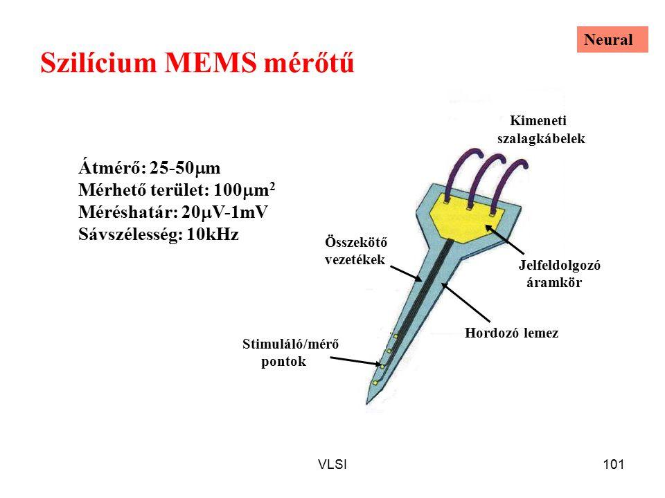 Szilícium MEMS mérőtű Átmérő: 25-50m Mérhető terület: 100m2