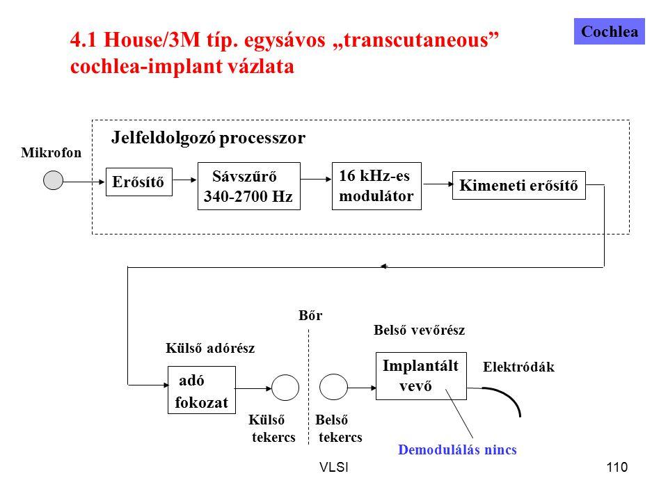 "4.1 House/3M típ. egysávos ""transcutaneous cochlea-implant vázlata"