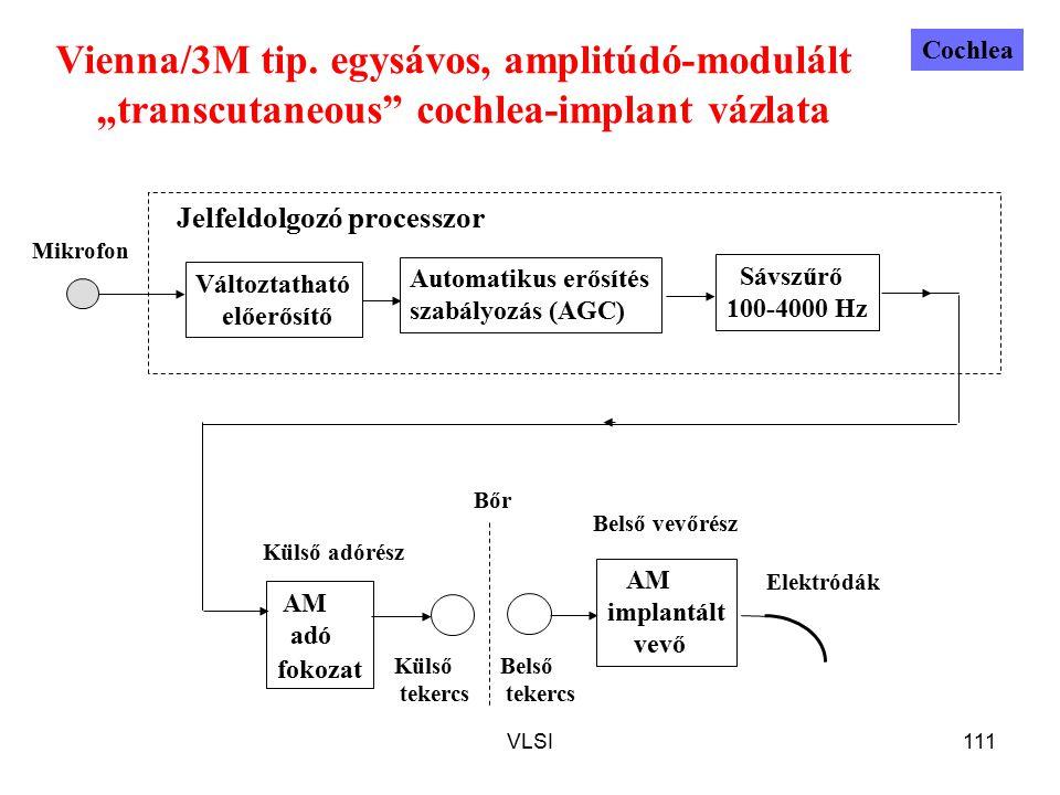 Vienna/3M tip. egysávos, amplitúdó-modulált