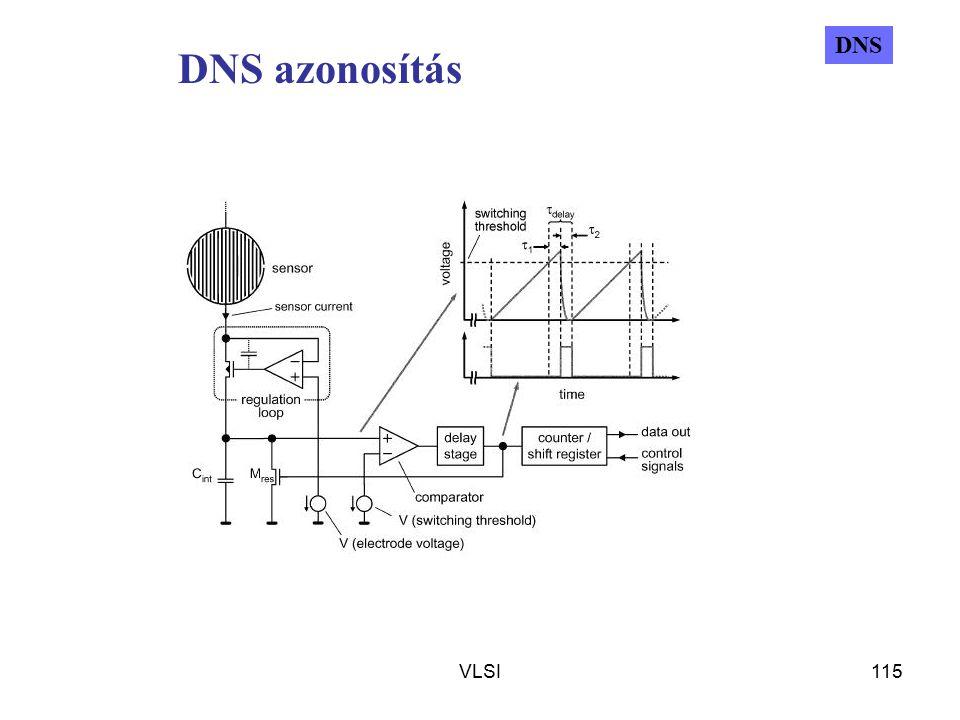 DNS azonosítás DNS VLSI