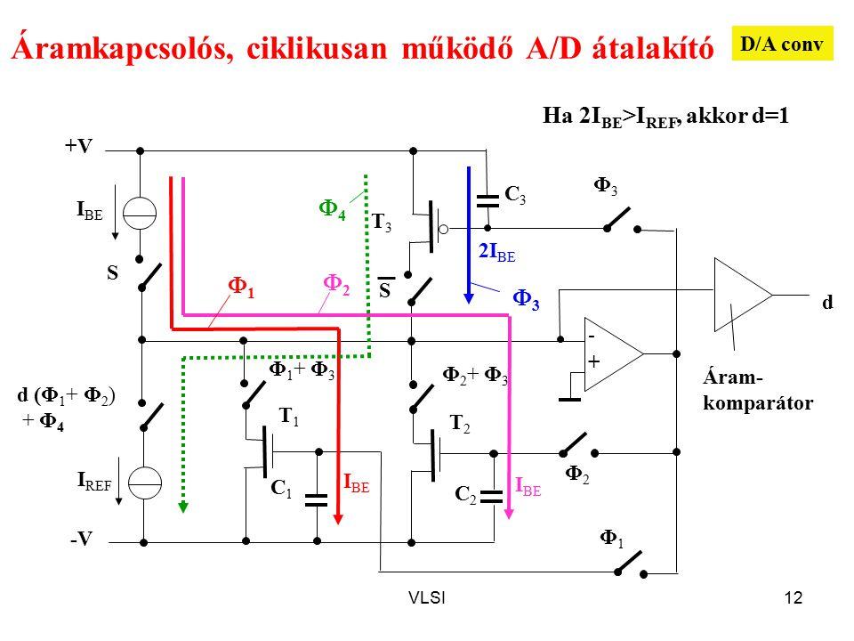 Áramkapcsolós, ciklikusan működő A/D átalakító