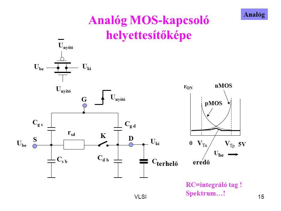 Analóg MOS-kapcsoló helyettesítőképe