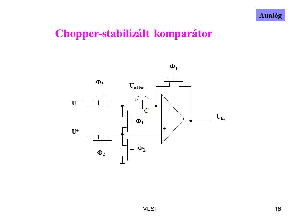 Chopper-stabilizált komparátor