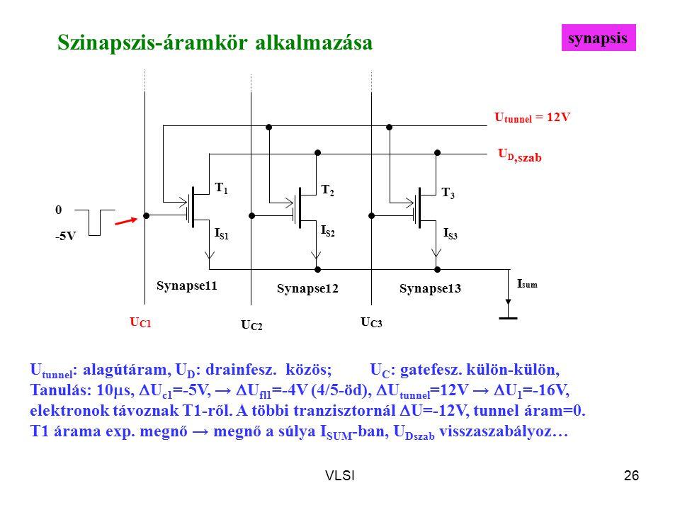 Szinapszis-áramkör alkalmazása