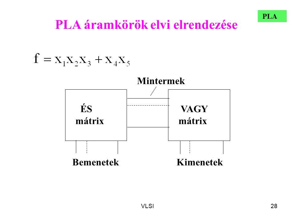 PLA áramkörök elvi elrendezése