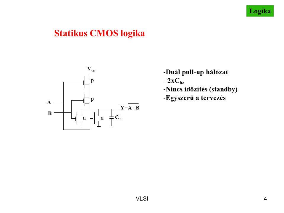 Statikus CMOS logika Logika Duál pull-up hálózat 2xCbe