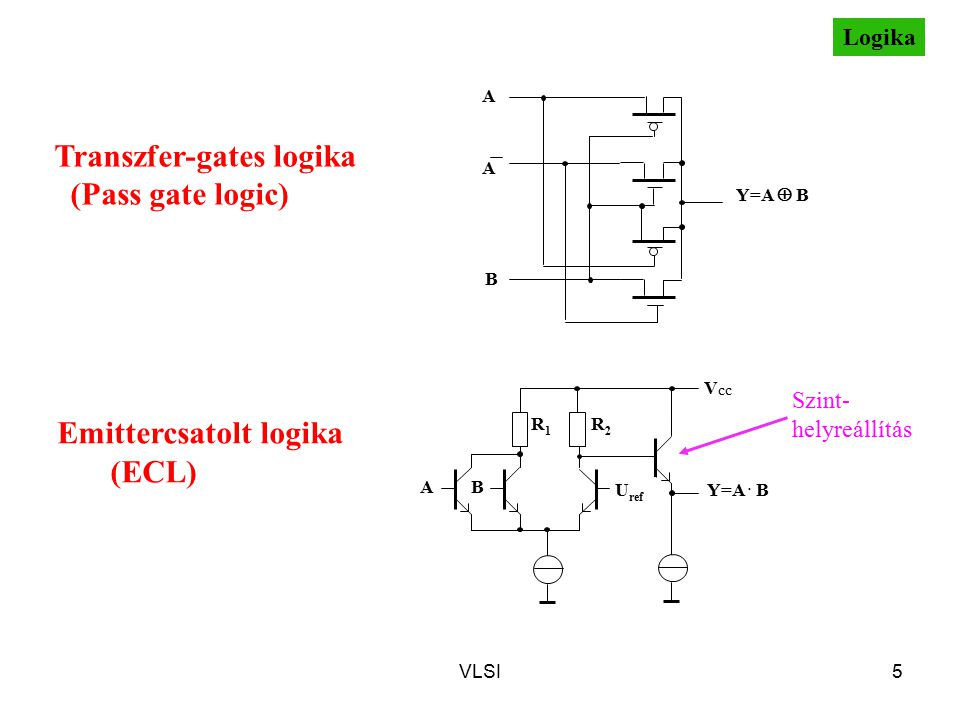 Transzfer-gates logika (Pass gate logic)