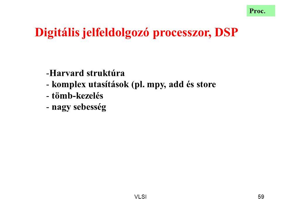 Digitális jelfeldolgozó processzor, DSP