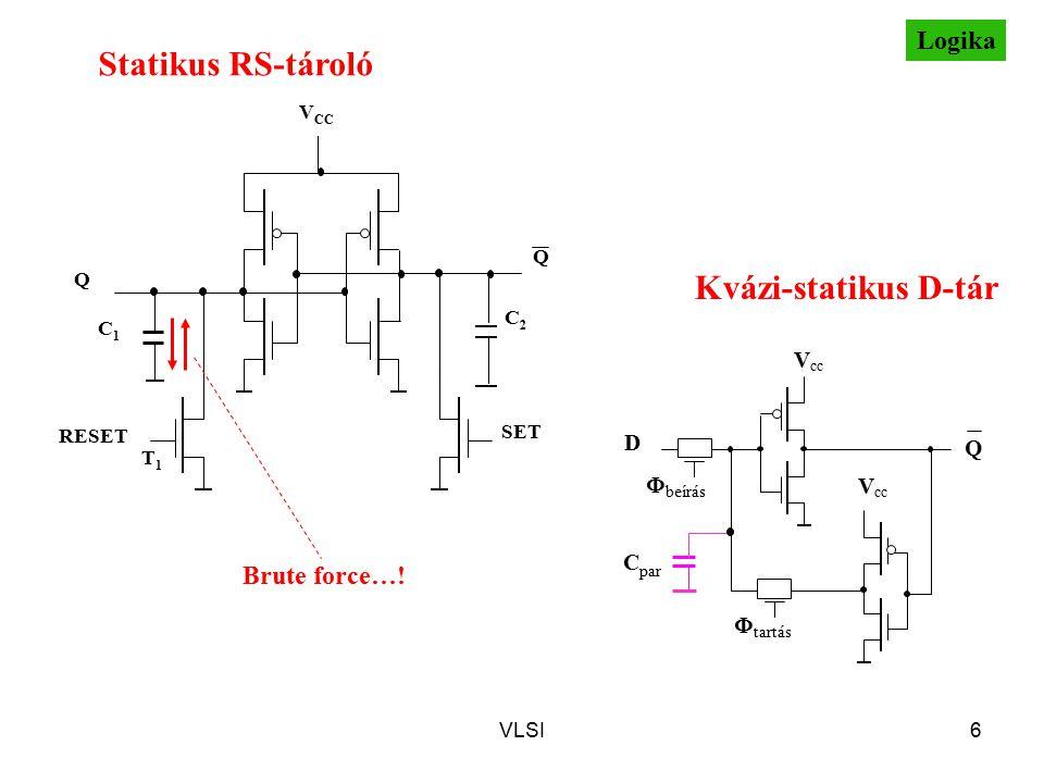 Statikus RS-tároló Kvázi-statikus D-tár Logika Brute force…! Vcc D Q