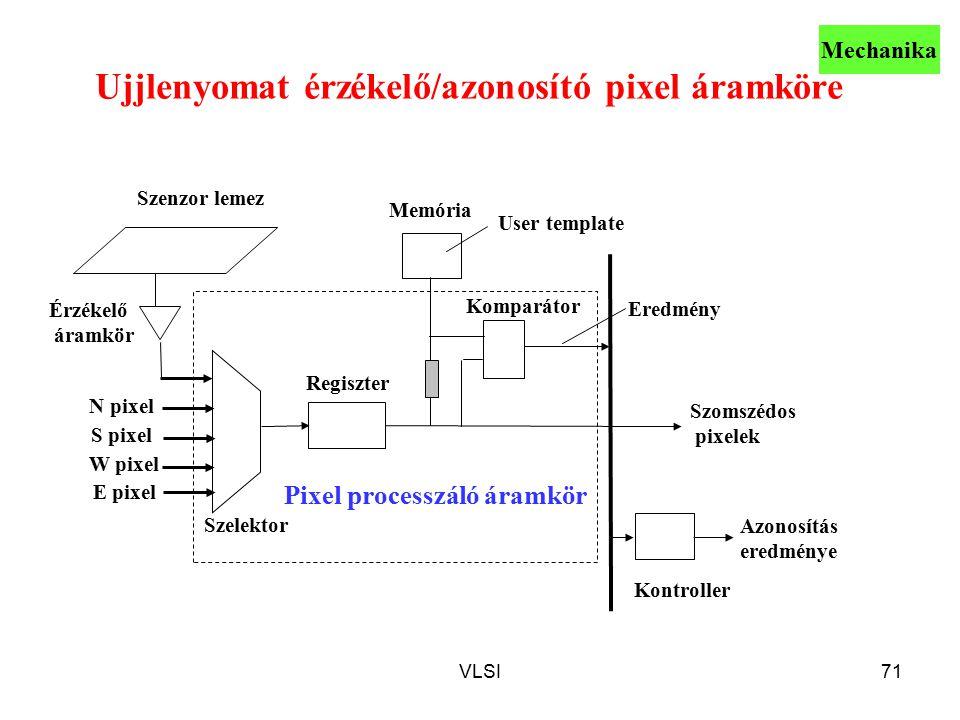 Ujjlenyomat érzékelő/azonosító pixel áramköre