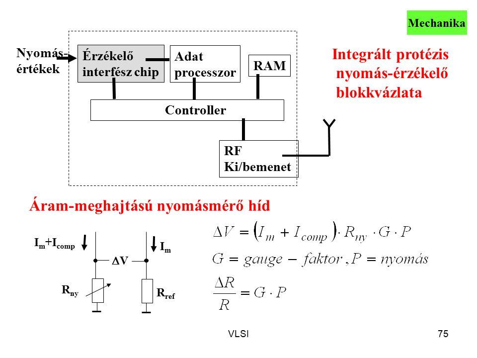 Áram-meghajtású nyomásmérő híd
